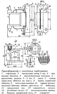 Трансформатор с ленточным сердечником