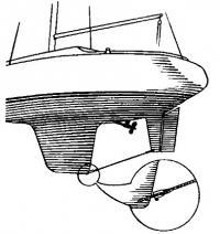 Тросик между кормовой кромкой киля и скегом руля