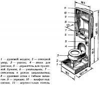 Туалетный блок