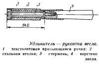 Удлинитель — рукоятка весла