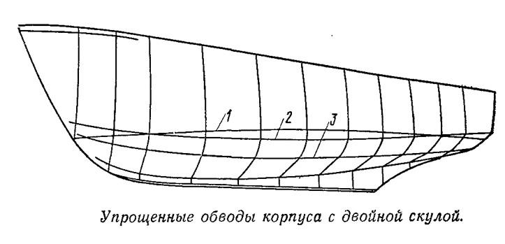 Лодки обводы корпусов