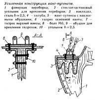 Усиленная конструкция вант-путенсов