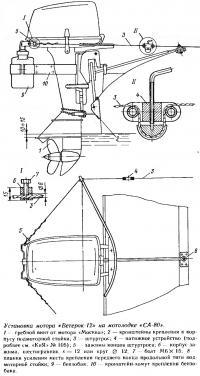 Установка мотора «Ветерок-12» на мотолодке «СА-80»