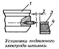 Установка подвижного электрода-шпильки