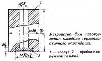 Устройство для изготовления клеевого термопластичного карандаша
