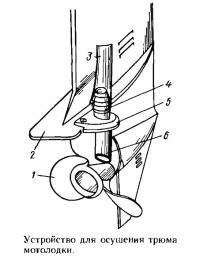 Устройство для осушения трюма мотолодки