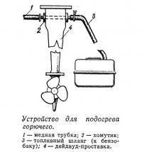 Устройство для подогрева горючего
