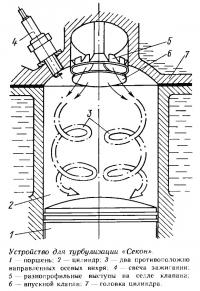 Устройство для турбулизации «Секон»