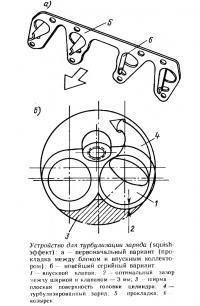 Устройство для турбулизации заряда (squish-эффект)