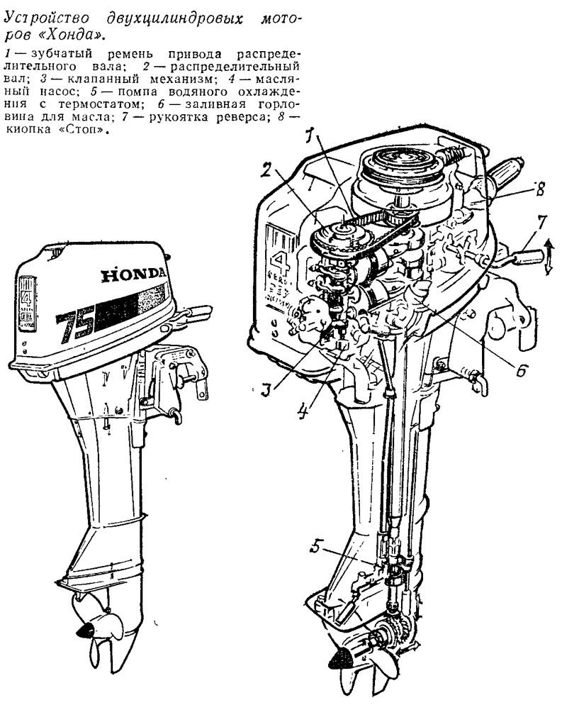 схема стартера лодочный мотор вихрь 30