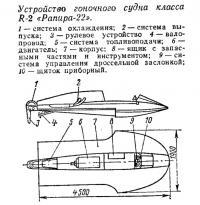 Устройство гоночного судна класса R-2 «Рапира-22»