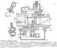 Устройство карбюратора К60