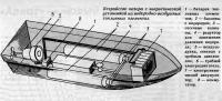 Устройство катера с энергетической установкой на водородно-воздушных топливных элементах