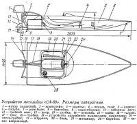 Устройство мотолодки «СА-80». Размеры габаритные