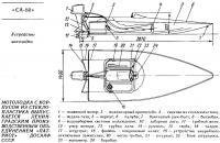 Устройство мотолодки «СА-80»
