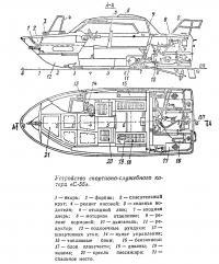 Устройство спортивно-служебного катера «С-55»