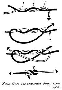 Узел для связывания двух концов