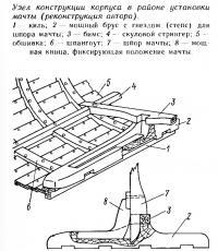 Узел конструкции корпуса в районе установки мачты (реконструкция автора)