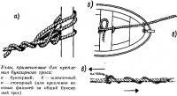 Узлы, применяемые для крепления буксирного троса