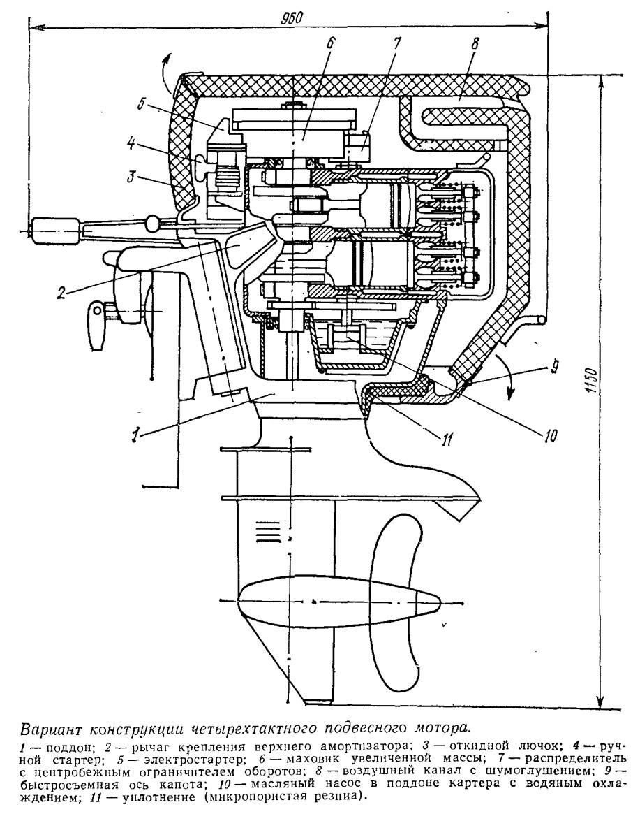 самодельная схема блокировки запуска двигателя