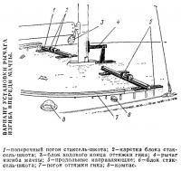 Вариант установки рычага изгиба впереди мачты