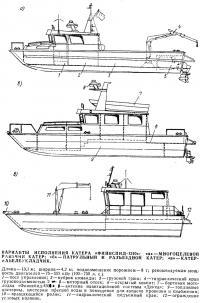Варианты исполнения катера «Финнспид-1310»