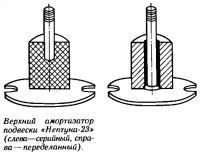 Верхний амортизатор подвески «Нептуна-23»
