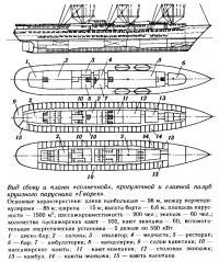 Вид сбоку и планы палуб круизного парусника «Гварек»
