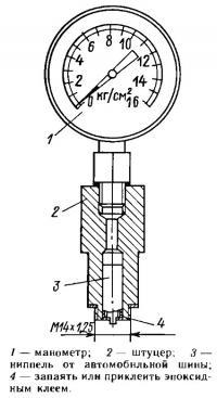 Внешний вид компрессометра