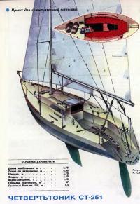 Внешний вид яхты «СТ-251»
