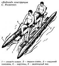 «Водоход» конструкции С. Яновского
