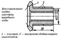 Восстановление шейки шестерни переднего хода