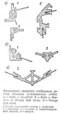 Возможные варианты соединения листов обшивки алюминиевых лодок