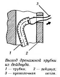 Выход дренажной трубки из дейдвуда