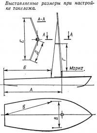 Выставляемые размеры при настройке такелажа