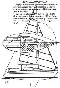 Яхта-минитонник