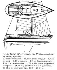 Яхта «Фурия-32», строящаяся в Испании по французскому проекту