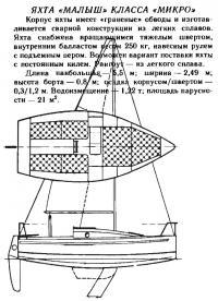 Яхта «Малыш» класса «микро»