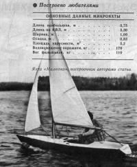 Яхта «Малютка» построенная авторами статьи