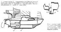 Яхта с килевой коробкой