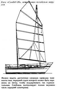 Яхта «Санбёд-28» оснащенная китайским парусом