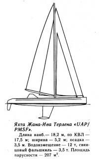 Яхта Жана-Ива Терлена «UAP/PMSF»