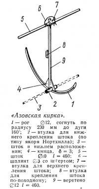 Якорь «Азовская кирка»