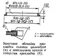 Заготовка обечайки прокладки головки цилиндров