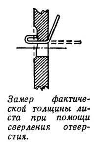 Замер фактической толщины листа при помощи сверления отверстия