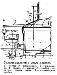 Замеры скорости и упора моторов