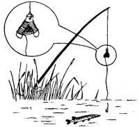 Жерлица-рогулька