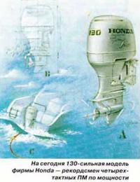 130-сильная модель фирмы Honda