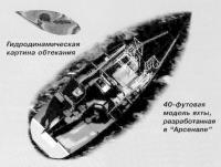 40-футовая модель яхты, разработанная в Арсенале
