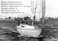Армоцементная яхта на ходу